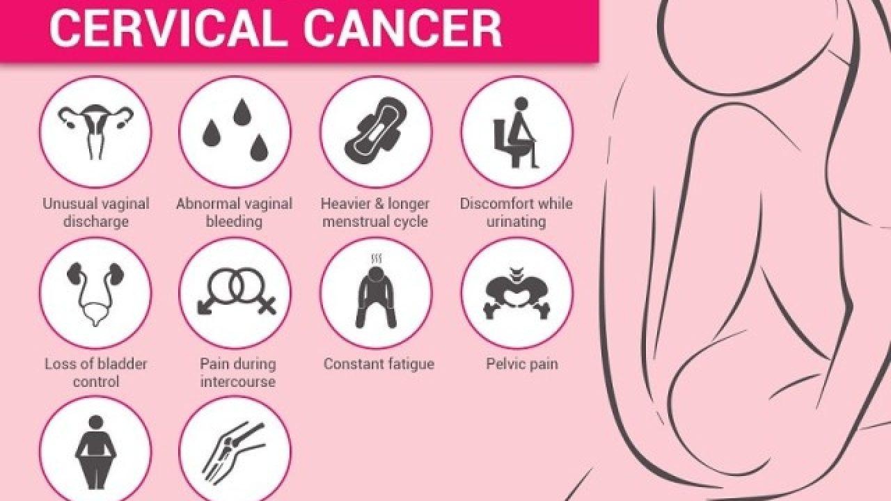 Cervical Cancer Symptoms Causes Treatments
